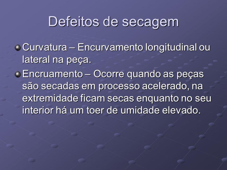 Defeitos de secagem Curvatura – Encurvamento longitudinal ou lateral na peça.