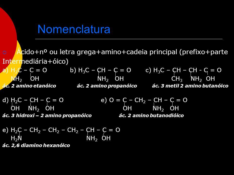 Nomenclatura Ácido+nº ou letra grega+amino+cadeia principal (prefixo+parte. Intermediária+óico)