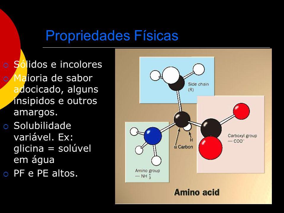 Propriedades Físicas Sólidos e incolores