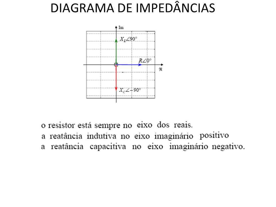 DIAGRAMA DE IMPEDÂNCIAS
