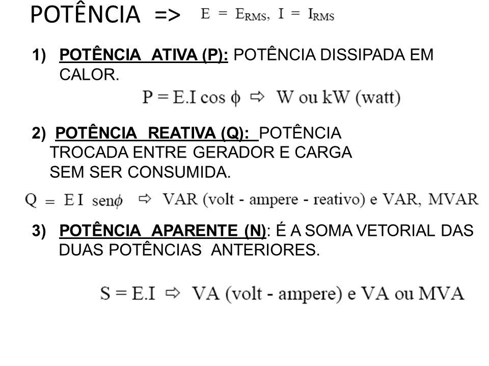 POTÊNCIA => POTÊNCIA ATIVA (P): POTÊNCIA DISSIPADA EM CALOR.