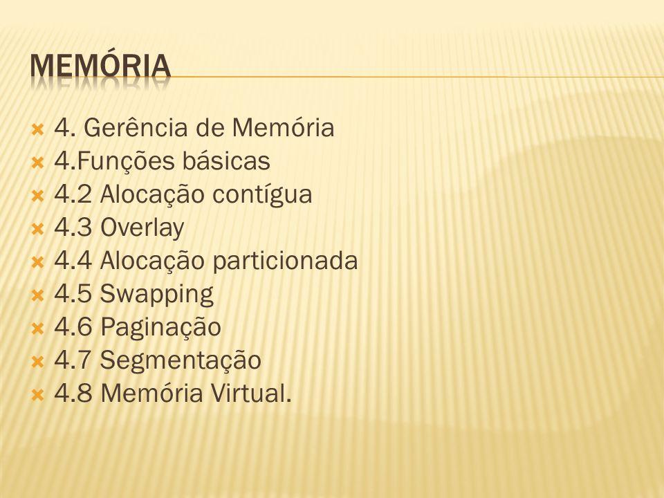 Memória 4. Gerência de Memória 4.Funções básicas 4.2 Alocação contígua