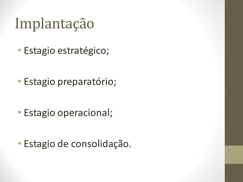 Implantação Estagio estratégico; Estagio preparatório;