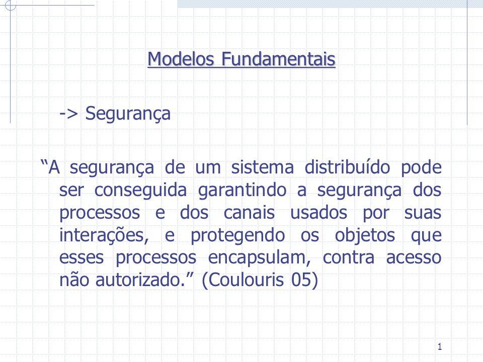 Modelos Fundamentais -> Segurança.