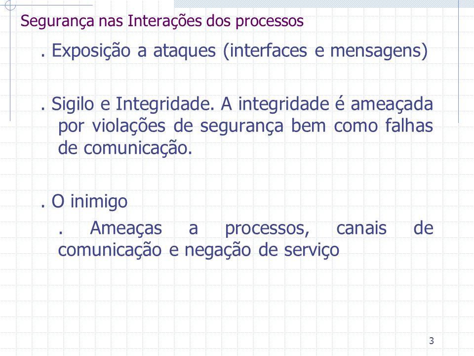 Segurança nas Interações dos processos