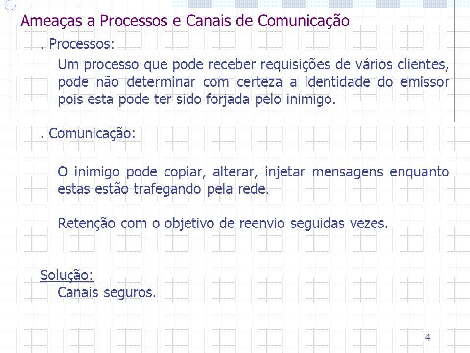 Ameaças a Processos e Canais de Comunicação
