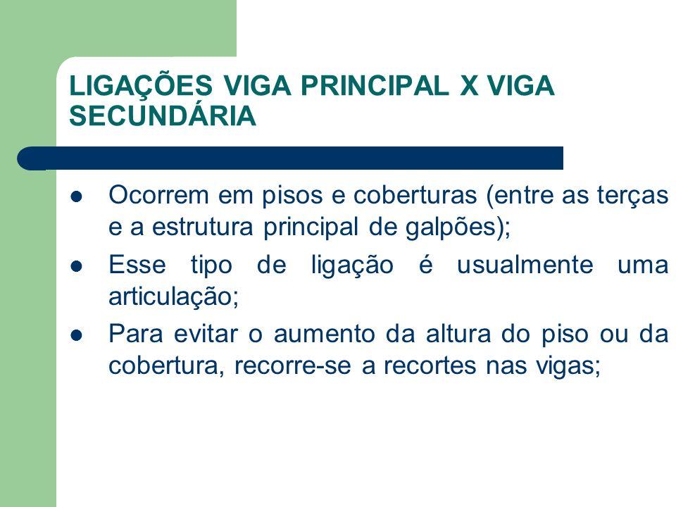 LIGAÇÕES VIGA PRINCIPAL X VIGA SECUNDÁRIA