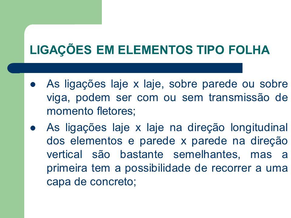 LIGAÇÕES EM ELEMENTOS TIPO FOLHA