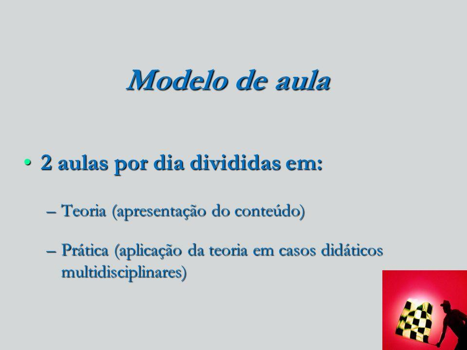 Modelo de aula 2 aulas por dia divididas em: