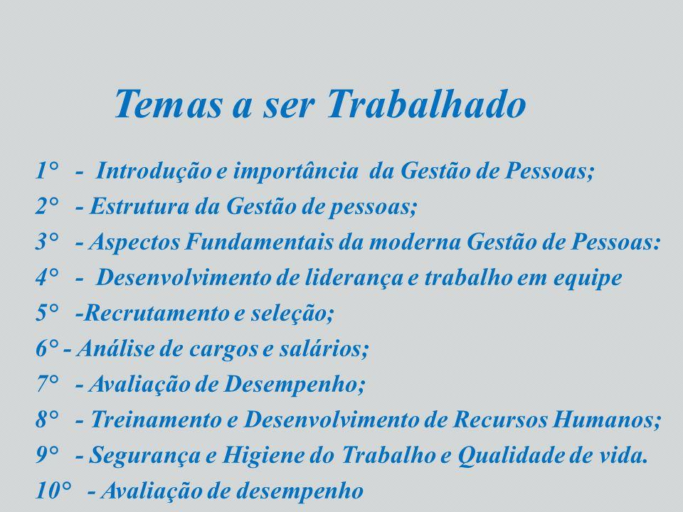 Temas a ser Trabalhado 1° - Introdução e importância da Gestão de Pessoas; 2° - Estrutura da Gestão de pessoas;