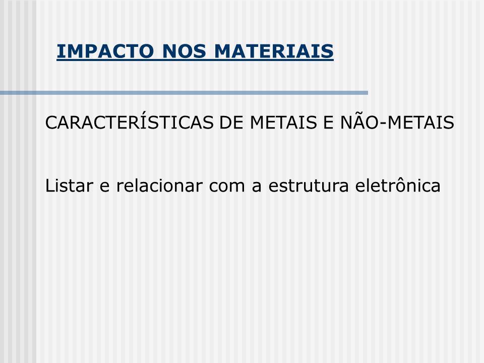 IMPACTO NOS MATERIAIS CARACTERÍSTICAS DE METAIS E NÃO-METAIS