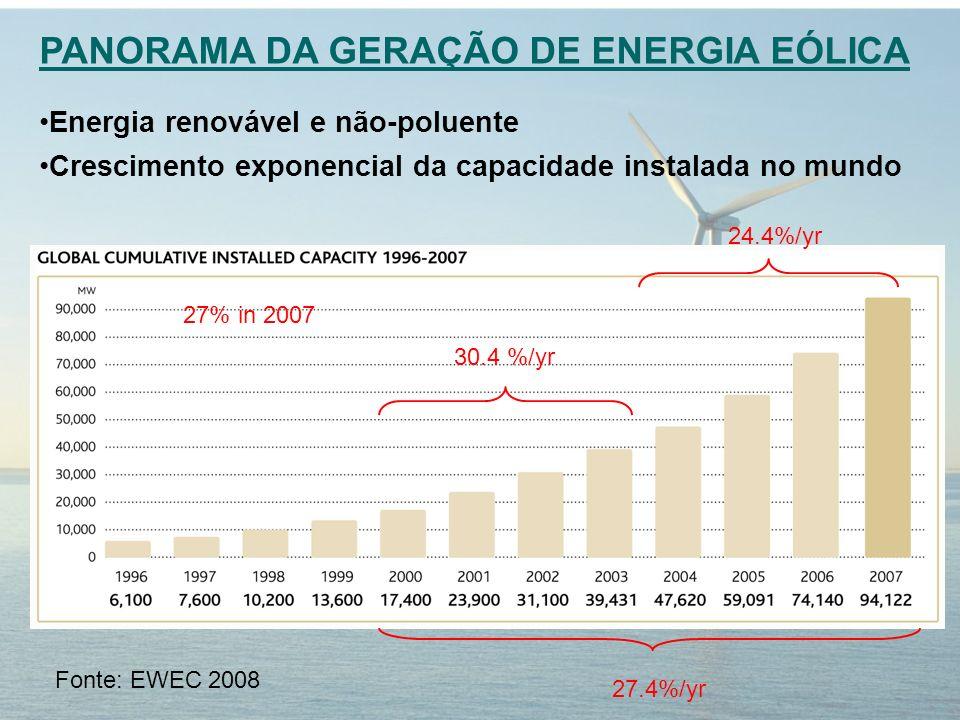 PANORAMA DA GERAÇÃO DE ENERGIA EÓLICA