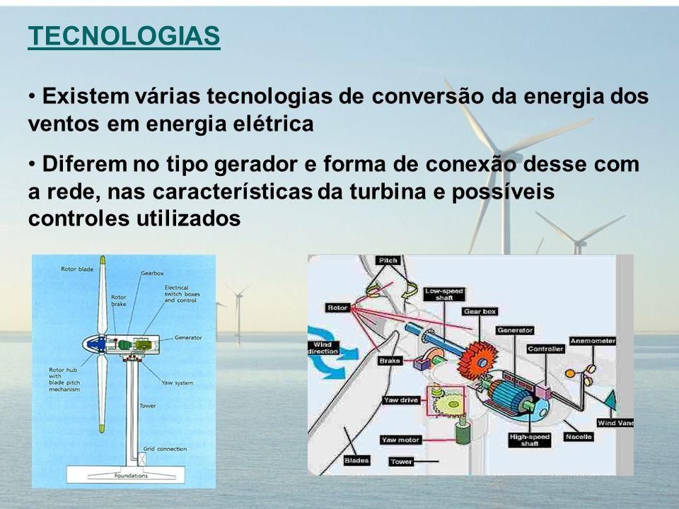 TECNOLOGIAS Existem várias tecnologias de conversão da energia dos ventos em energia elétrica.