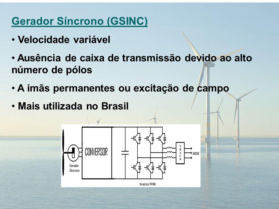 Gerador Síncrono (GSINC)