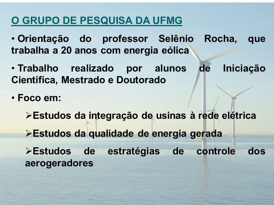 O GRUPO DE PESQUISA DA UFMG