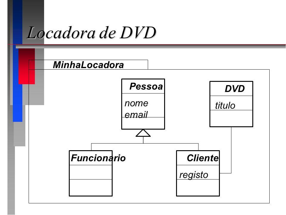 Locadora de DVD MinhaLocadora Pessoa DVD nome email titulo Funcionario