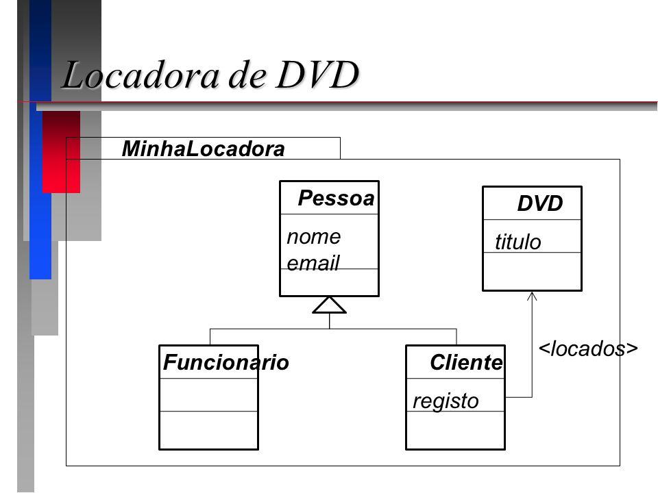 Locadora de DVD MinhaLocadora Pessoa DVD nome email titulo