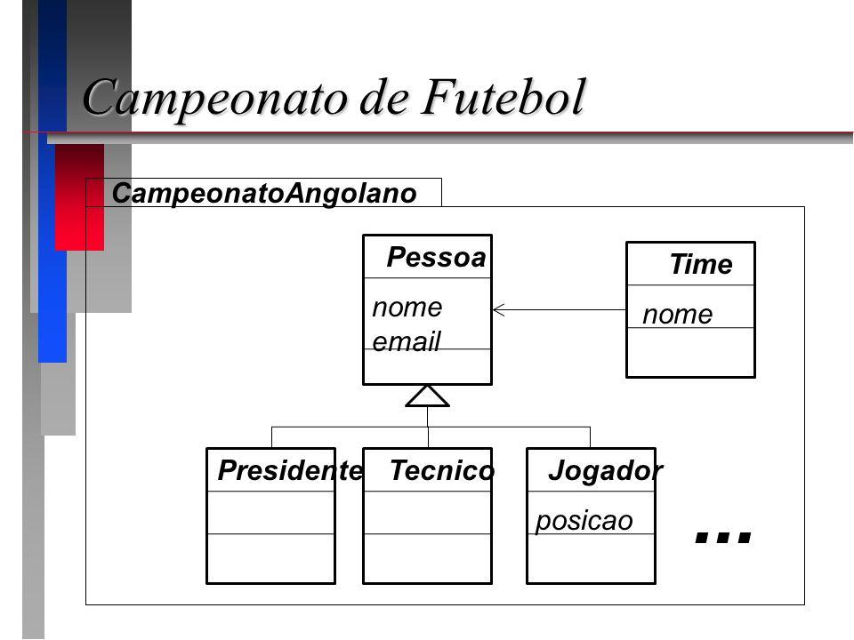 ... Campeonato de Futebol CampeonatoAngolano Pessoa Time nome email