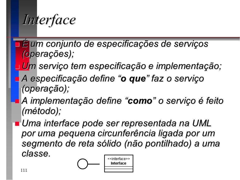 Interface É um conjunto de especificações de serviços (operações);