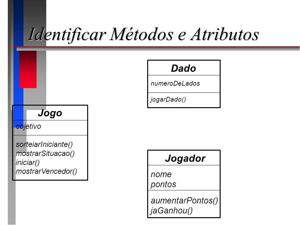 Identificar Métodos e Atributos