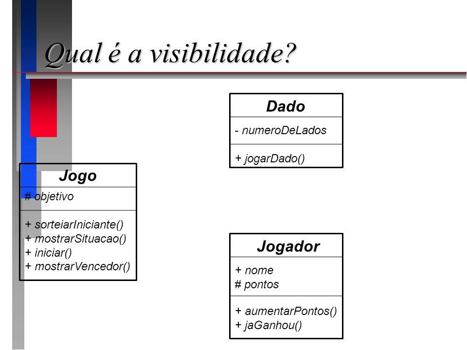 Qual é a visibilidade Dado Jogo Jogador - numeroDeLados + jogarDado()