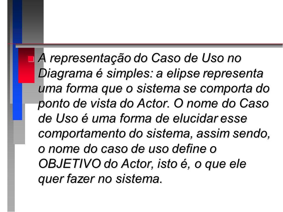 A representação do Caso de Uso no Diagrama é simples: a elipse representa uma forma que o sistema se comporta do ponto de vista do Actor.