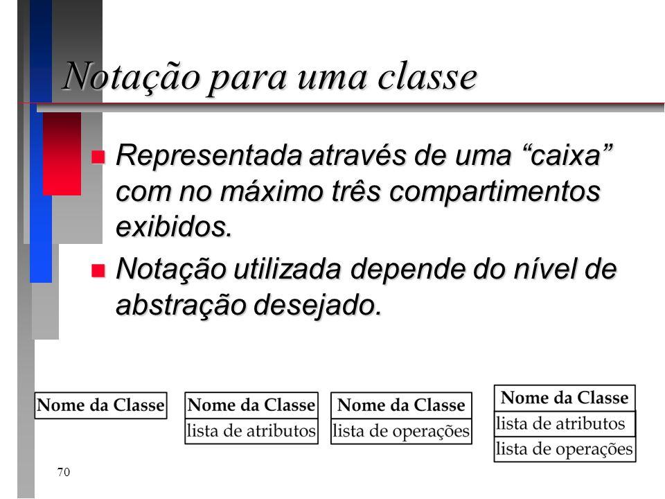 Notação para uma classe