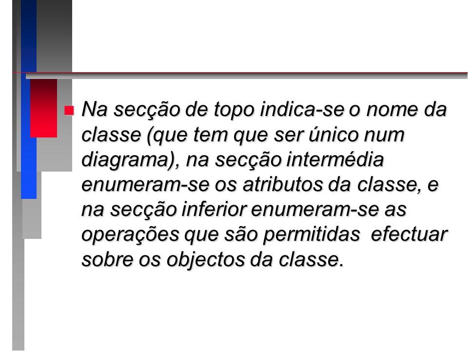Na secção de topo indica-se o nome da classe (que tem que ser único num diagrama), na secção intermédia enumeram-se os atributos da classe, e na secção inferior enumeram-se as operações que são permitidas efectuar sobre os objectos da classe.