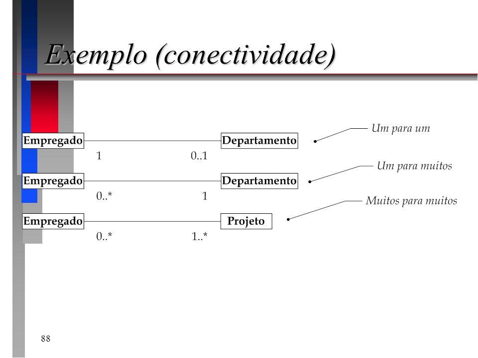 Exemplo (conectividade)