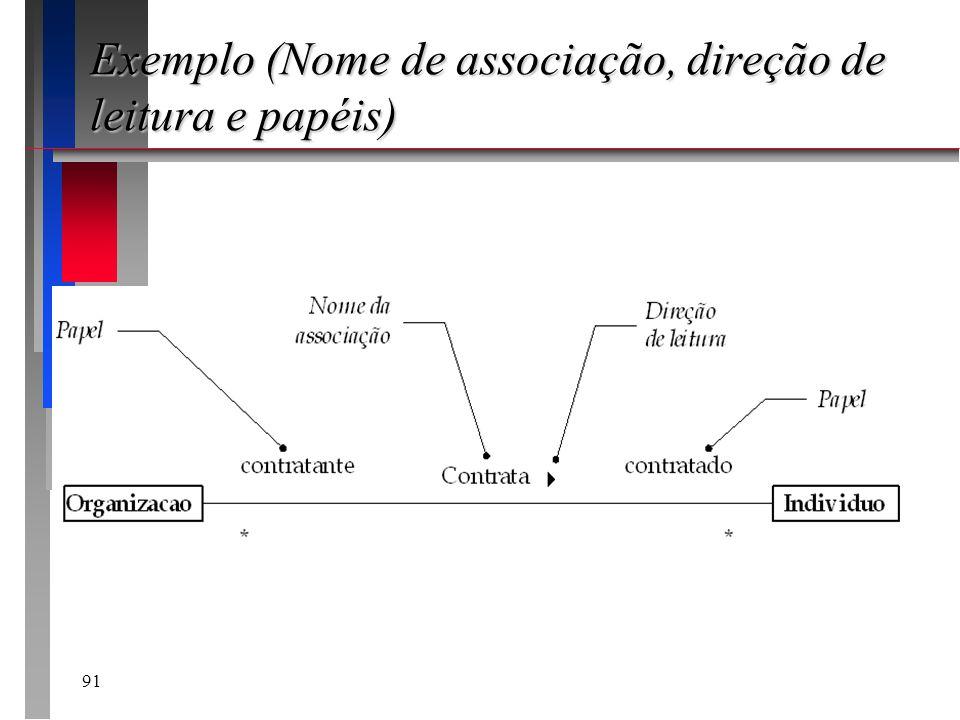Exemplo (Nome de associação, direção de leitura e papéis)