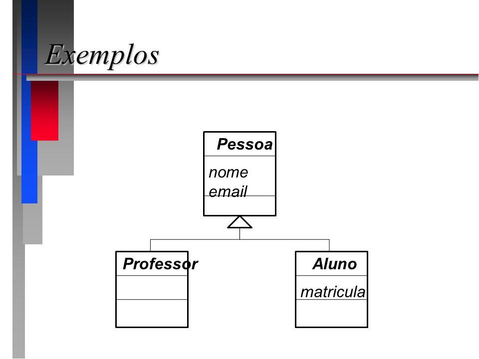 Exemplos Pessoa nome email Professor Aluno matricula