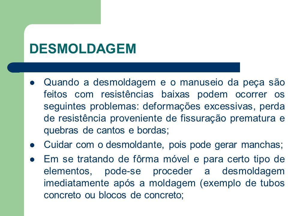 DESMOLDAGEM
