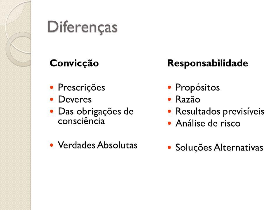 Diferenças Convicção Prescrições Deveres Das obrigações de consciência