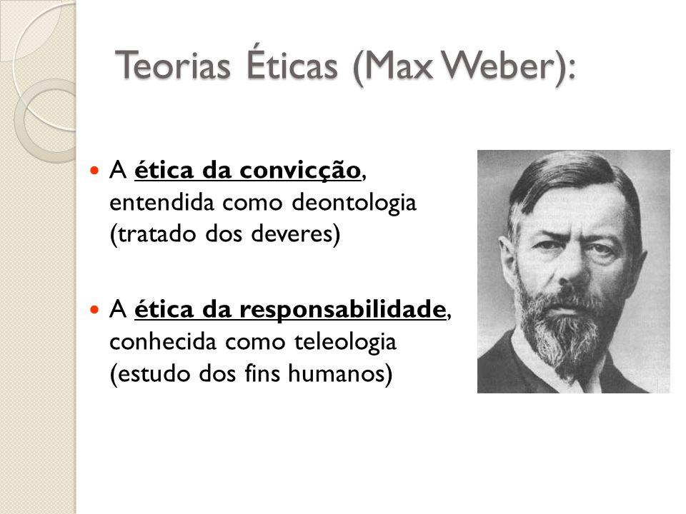 Teorias Éticas (Max Weber):