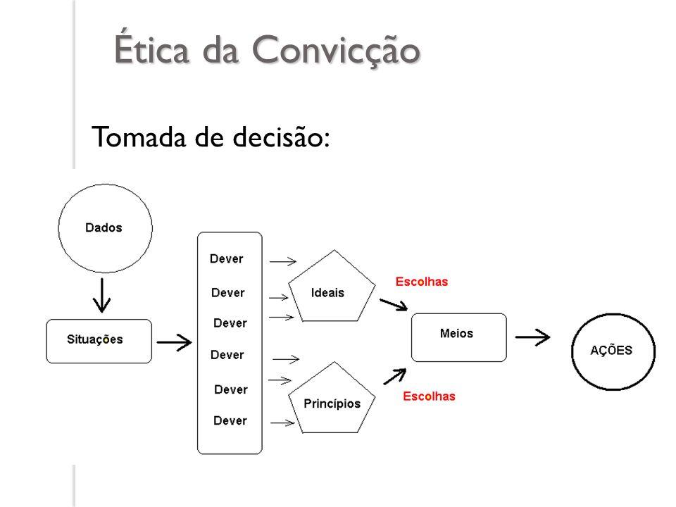 Ética da Convicção Tomada de decisão: