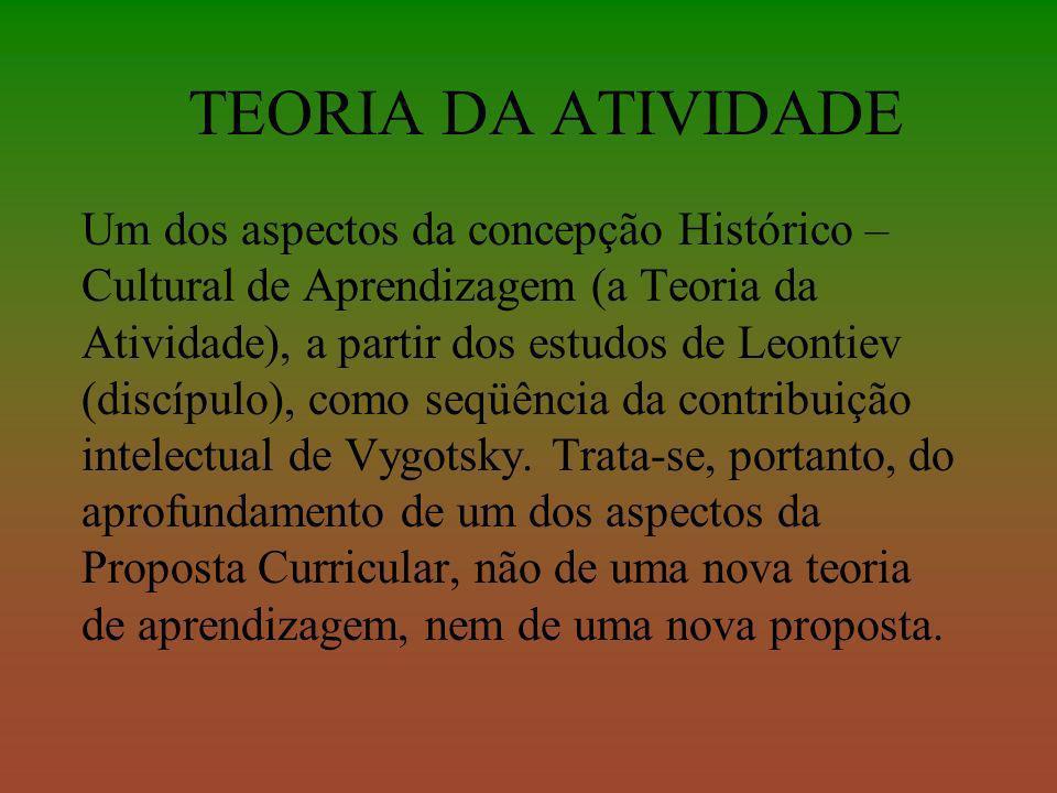 TEORIA DA ATIVIDADE
