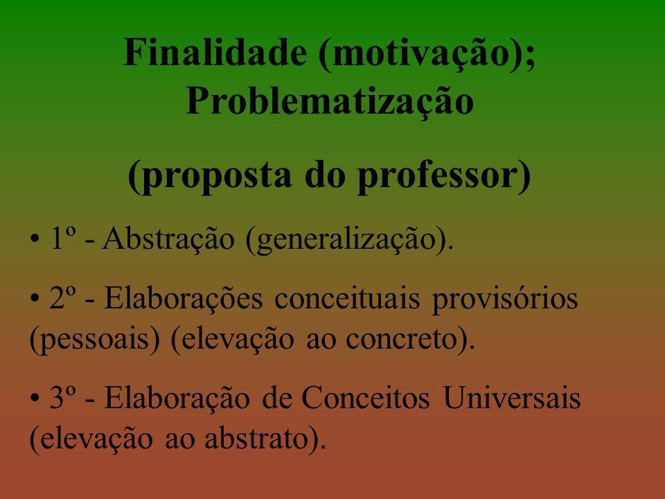 Finalidade (motivação); Problematização (proposta do professor)