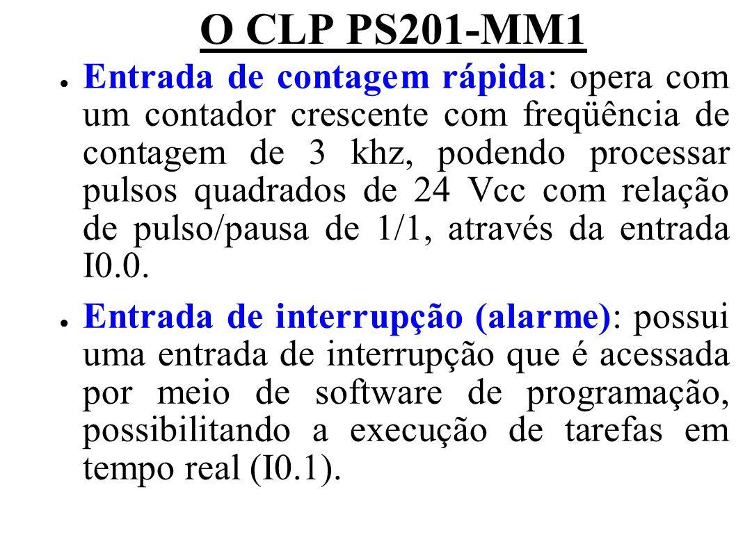 O CLP PS201-MM1