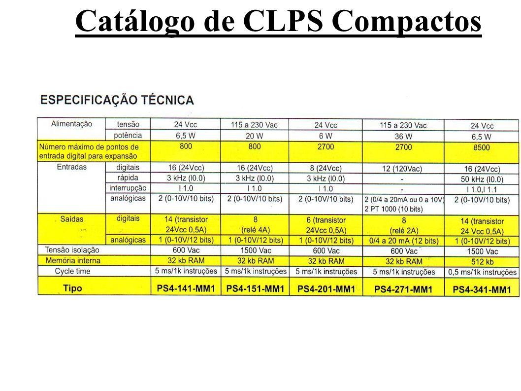 Catálogo de CLPS Compactos