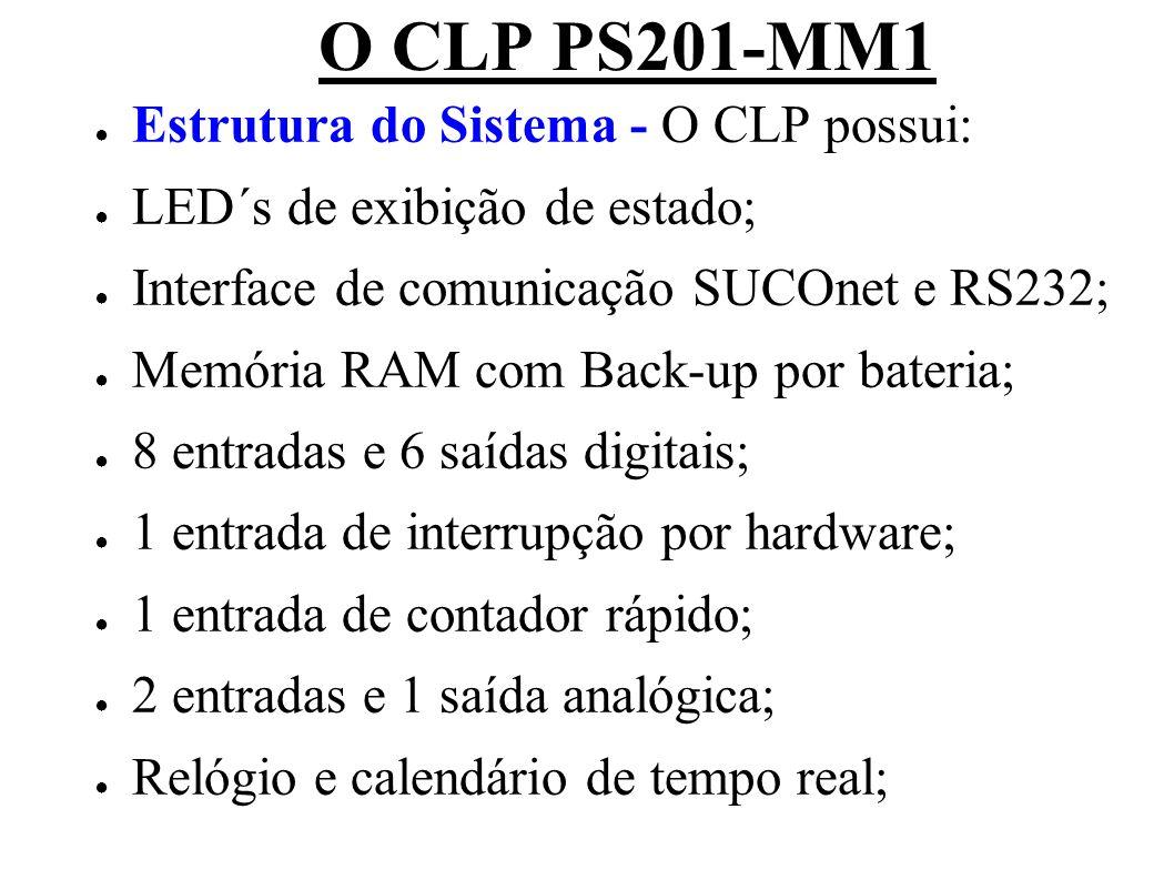 O CLP PS201-MM1 Estrutura do Sistema - O CLP possui: