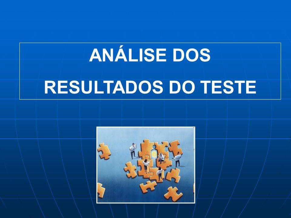 ANÁLISE DOS RESULTADOS DO TESTE