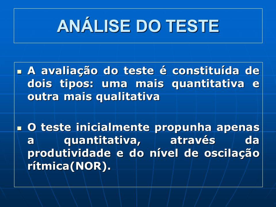 ANÁLISE DO TESTE A avaliação do teste é constituída de dois tipos: uma mais quantitativa e outra mais qualitativa.