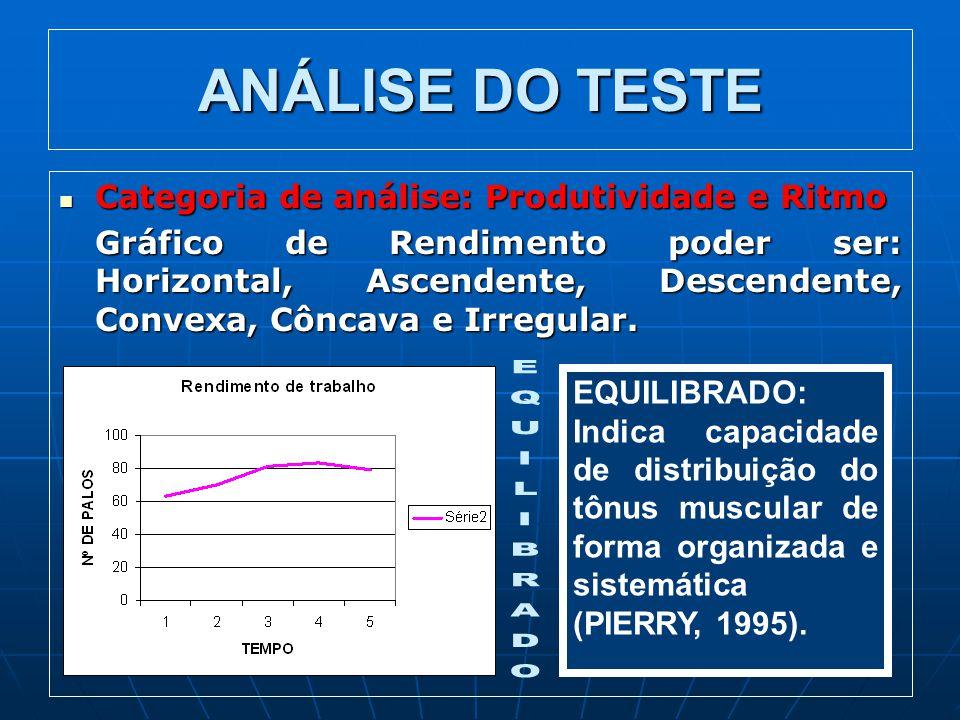 ANÁLISE DO TESTE EQUILIBRADO