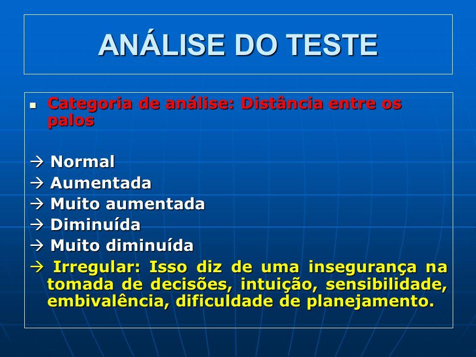 ANÁLISE DO TESTE Categoria de análise: Distância entre os palos