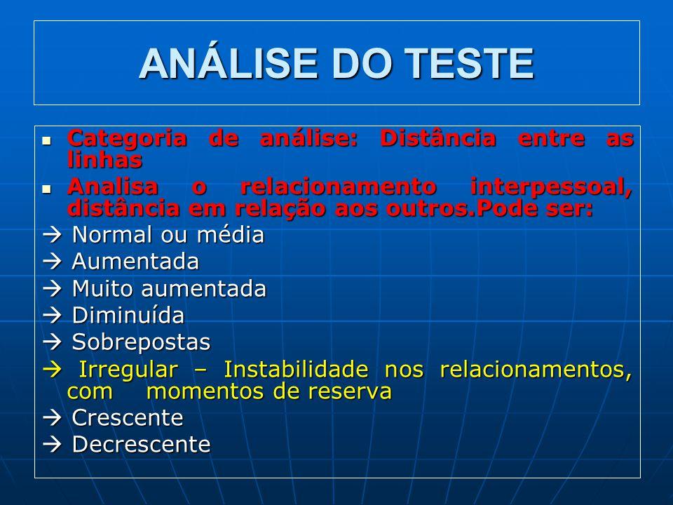 ANÁLISE DO TESTE Categoria de análise: Distância entre as linhas