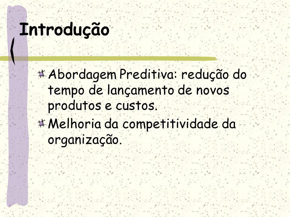 Introdução Abordagem Preditiva: redução do tempo de lançamento de novos produtos e custos.