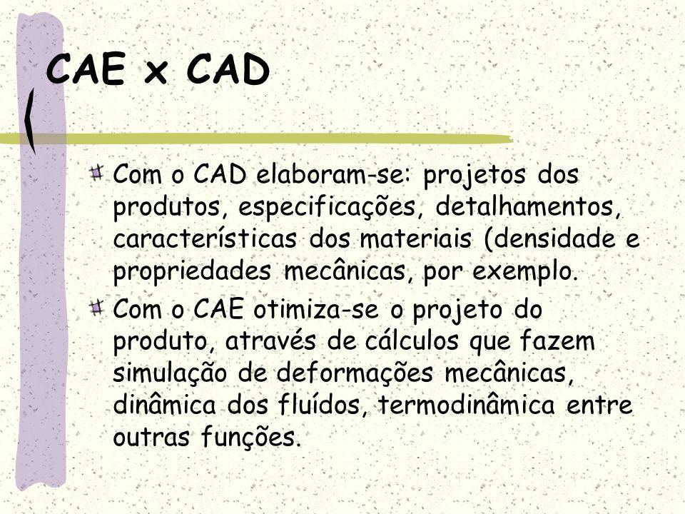 CAE x CAD