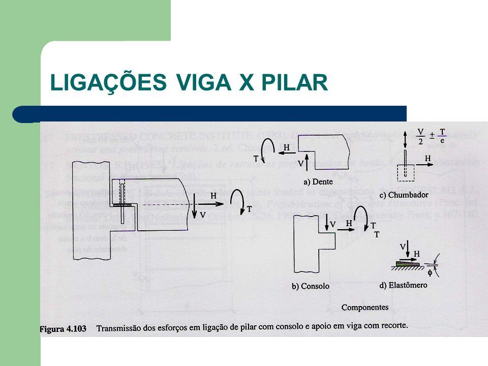 LIGAÇÕES VIGA X PILAR