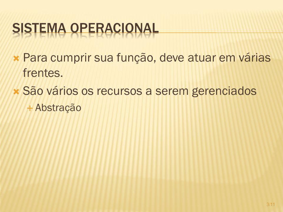 Sistema Operacional Para cumprir sua função, deve atuar em várias frentes. São vários os recursos a serem gerenciados.