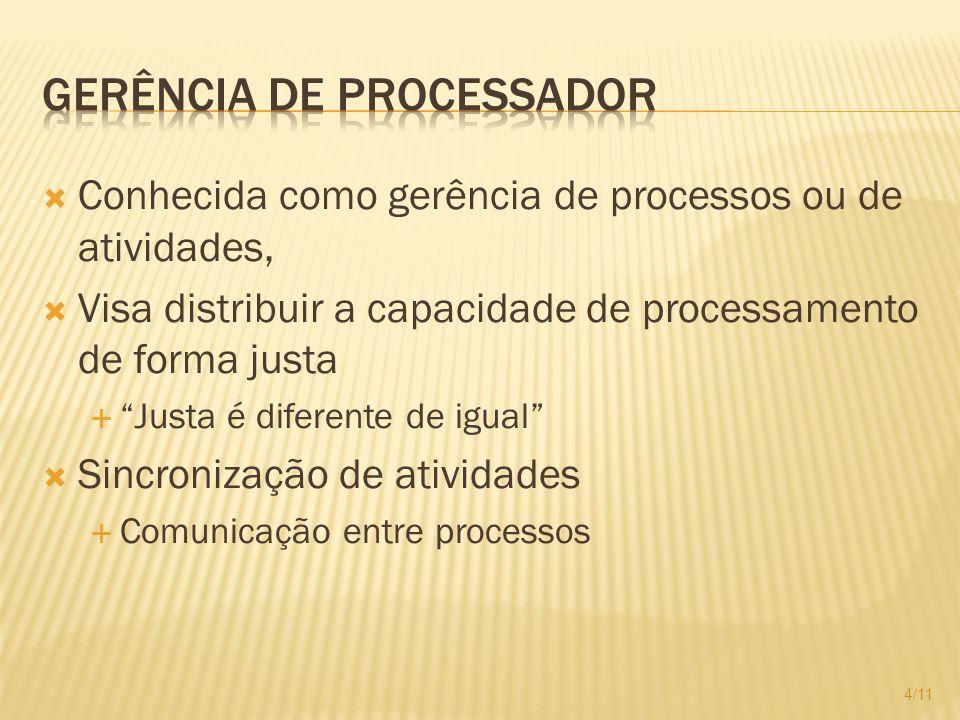 Gerência de Processador